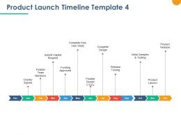 Product Launch Timeline Funding Approved Ppt Powerpoint Presentation Outline Designs Download