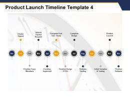 Product Launch Timeline Funding Approved Ppt Powerpoint Styles Model