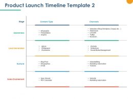 Product Launch Timeline Lead Generation Ppt Powerpoint Presentation Outline Examples