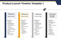 Product Launch Timeline Management Finance Ppt Powerpoint Styles Slides