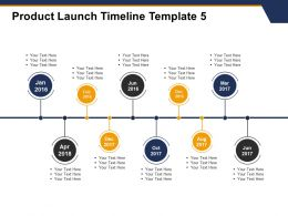 Product Launch Timeline Management Ppt Powerpoint Styles Clipart