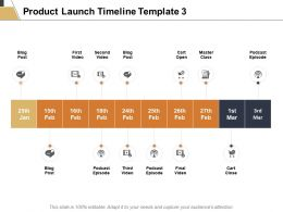 Product Launch Timeline Podcast Episode Ppt Powerpoint Presentation Layouts Professional