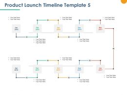 Product Launch Timeline Process Ppt Powerpoint Presentation Outline Good