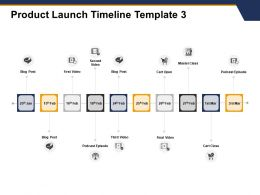 Product Launch Timeline Process Ppt Powerpoint Presentation Styles Designs