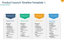 Product Launch Timeline Project On Track Ppt Powerpoint Presentation Outline Graphics