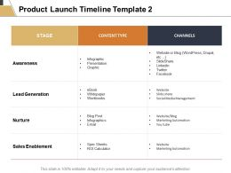 Product Launch Timeline Sales Enablement Ppt Powerpoint Presentation Infographics Show