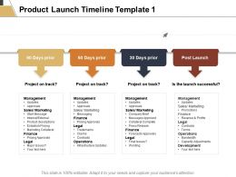 Product Launch Timeline Sales Marketing Finace Ppt Powerpoint Presentation Infographics Show