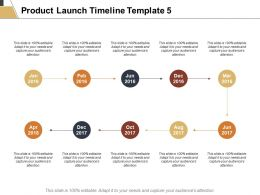 Product Launch Timeline Year Process Ppt Powerpoint Presentation Layouts Visual Aids