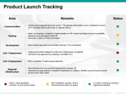 Product Launch Tracking Powerpoint Slide Designs