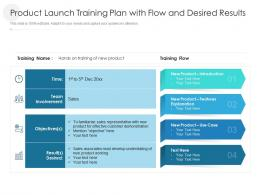 Product Launch Training Plan With Flow And Desired Results