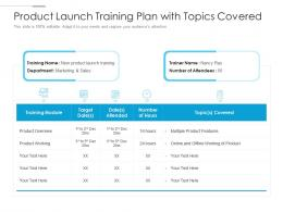Product Launch Training Plan With Topics Covered