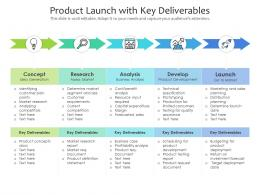 Product Launch With Key Deliverables