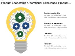 Product Leadership Operational Excellence Product Differentiation Customer Responsive