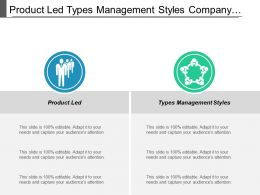 Product Led Types Management Styles Company Campaign Career Resume Cpb