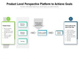 Product Level Perspective Platform To Achieve Goals