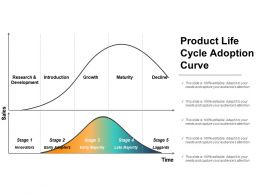 Product Life Cycle Adoption Curve Powerpoint Slide Templates