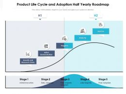 Product Life Cycle And Adoption Half Yearly Roadmap