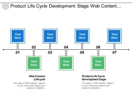 Product Life Cycle Development Stage Web Content Lifecycle Cpb