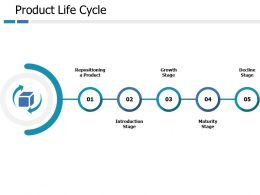 Product Life Cycle Growth Stage Ppt Pictures Graphics Download