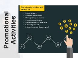 Product Life Cycle In Marketing Management Powerpoint Presentation Slides