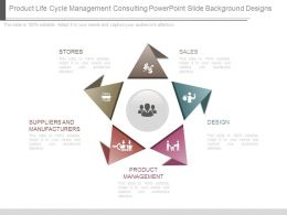 Product Life Cycle Management Consulting Powerpoint Slide Background Designs