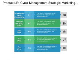 Product Life Cycle Management Strategic Marketing Plan Ansoff Strategy Cpb