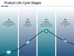 product_life_cycle_stages_ppt_pictures_graphics_download_Slide01