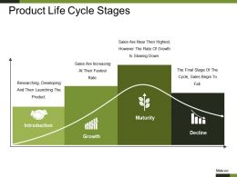 product_life_cycle_stages_presentation_pictures_Slide01