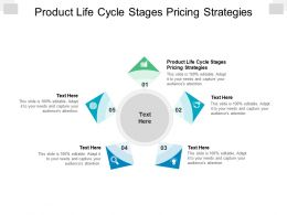 Product Life Cycle Stages Pricing Strategies Ppt Powerpoint Presentation Layouts Backgrounds Cpb