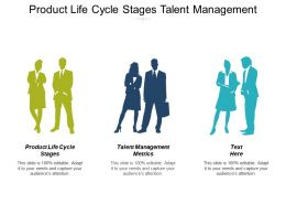 Product Life Cycle Stages Talent Management Metrics Intelligent Marketing Cpb