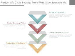 Product Life Cycle Strategy Powerpoint Slide Backgrounds
