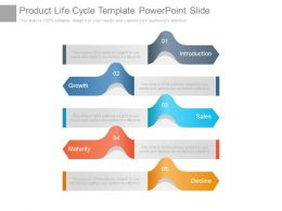 Product Life Cycle Template Powerpoint Slide
