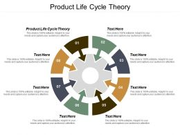 Product Life Cycle Theory Ppt Powerpoint Presentation Gallery Structure Cpb