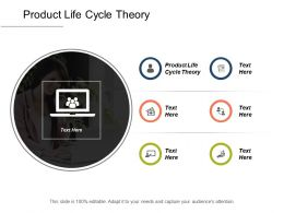 Product Life Cycle Theory Ppt Powerpoint Presentation Model Demonstration Cpb