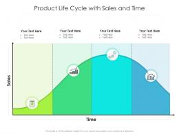Product Life Cycle With Sales And Time