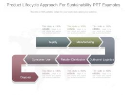 Product Lifecycle Approach For Sustainability Ppt Examples