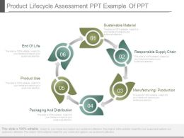 Product Lifecycle Assessment Ppt Example Of Ppt
