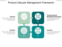 Product Lifecycle Management Framework Ppt Powerpoint Presentation Ideas Cpb