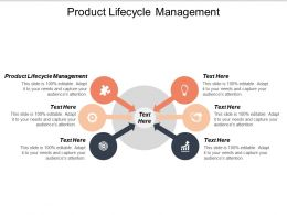 Product Lifecycle Management Ppt Powerpoint Presentation Slides Background Designs Cpb