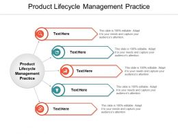 Product Lifecycle Management Practice Ppt Powerpoint Presentation Ideas Outfit Cpb
