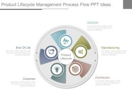 Product Lifecycle Management Process Flow Ppt Ideas