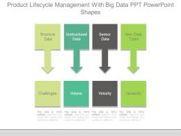 Product Lifecycle Management With Big Data Ppt Powerpoint Shapes