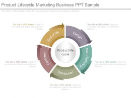 Product Lifecycle Marketing Business Ppt Sample