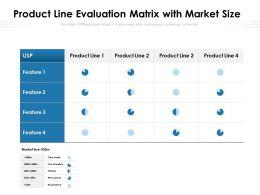 Product Line Evaluation Matrix With Market Size