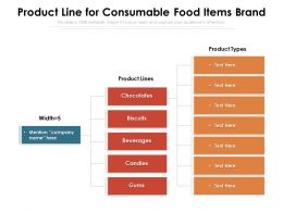 Product Line For Consumable Food Items Brand