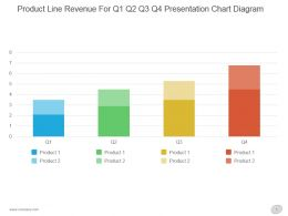 Product Line Revenue For Q1 Q2 Q3 Q4 Presentation Chart Diagram