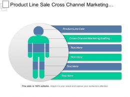 Product Line Sale Cross Channel Marketing Staffing Intelligence Cpb