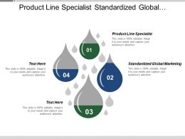 Product Line Specialist Standardized Global Marketing Managing Employees