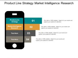 Product Line Strategy Market Intelligence Research Marketing Merchandise Cpb