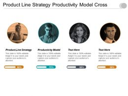 Product Line Strategy Productivity Model Cross Selling Cpb
